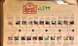22 گناه نابخشودنی - فتنه - انتخابات 88